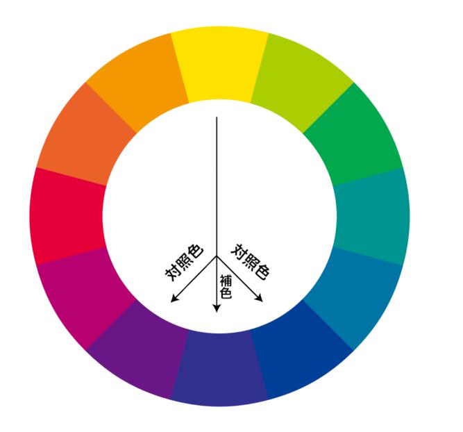 靴下コーデ:同系色と反対色で合わせる!