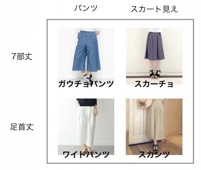 GUのスカーチョの魅力:スカーチョとは?ガウチョパンツなどとの違い