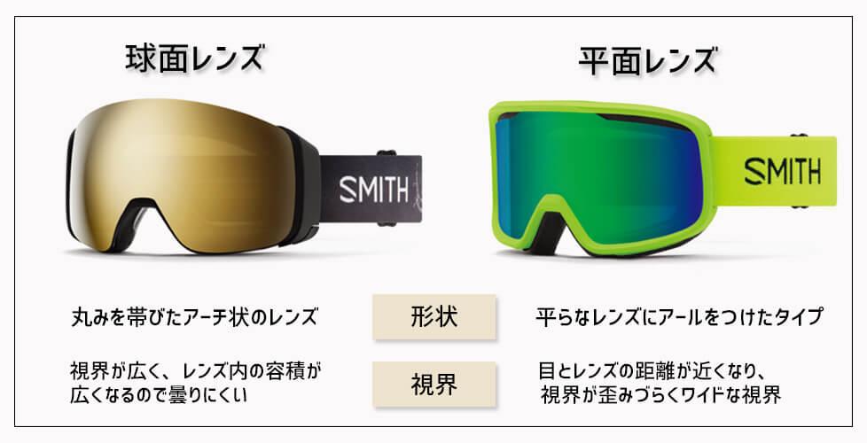 スノーボード用ゴーグルの選び方:フィットレンズの形をチェック!