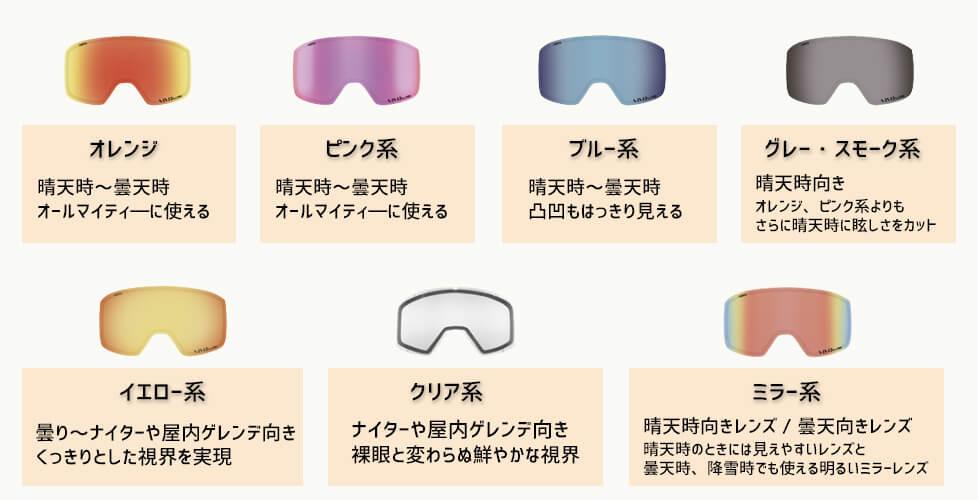 スノーボード用ゴーグルの選び方:レンズの色の違いを把握しよう!!